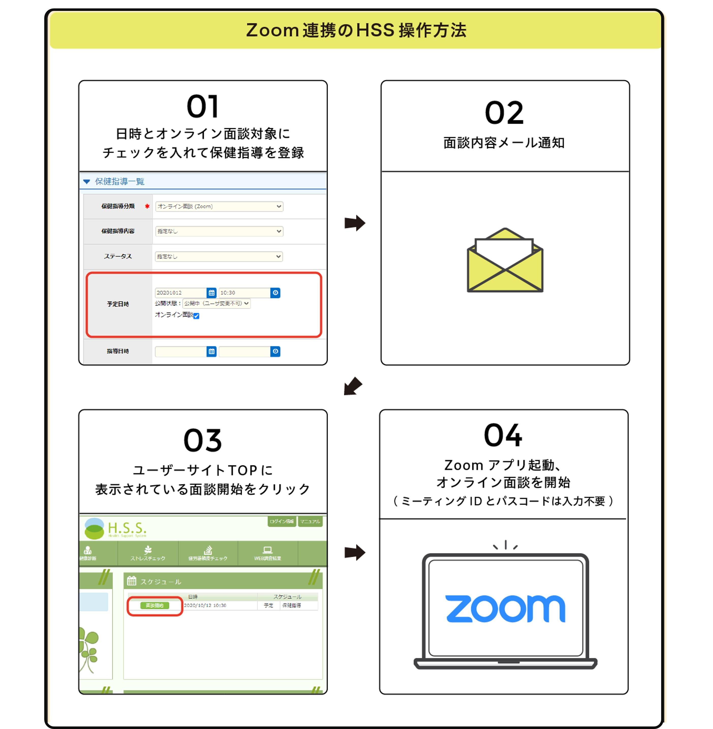 簡単操作でZoom連携