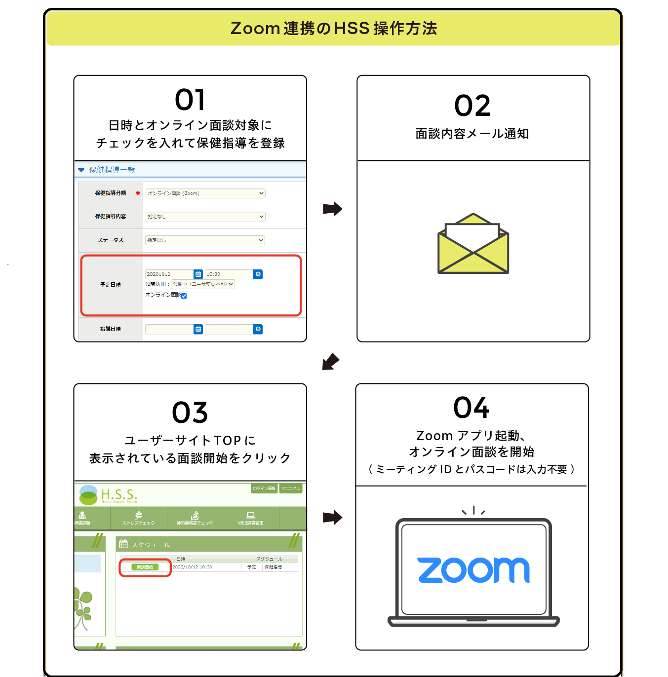 04_wellness_zoom_operation-1