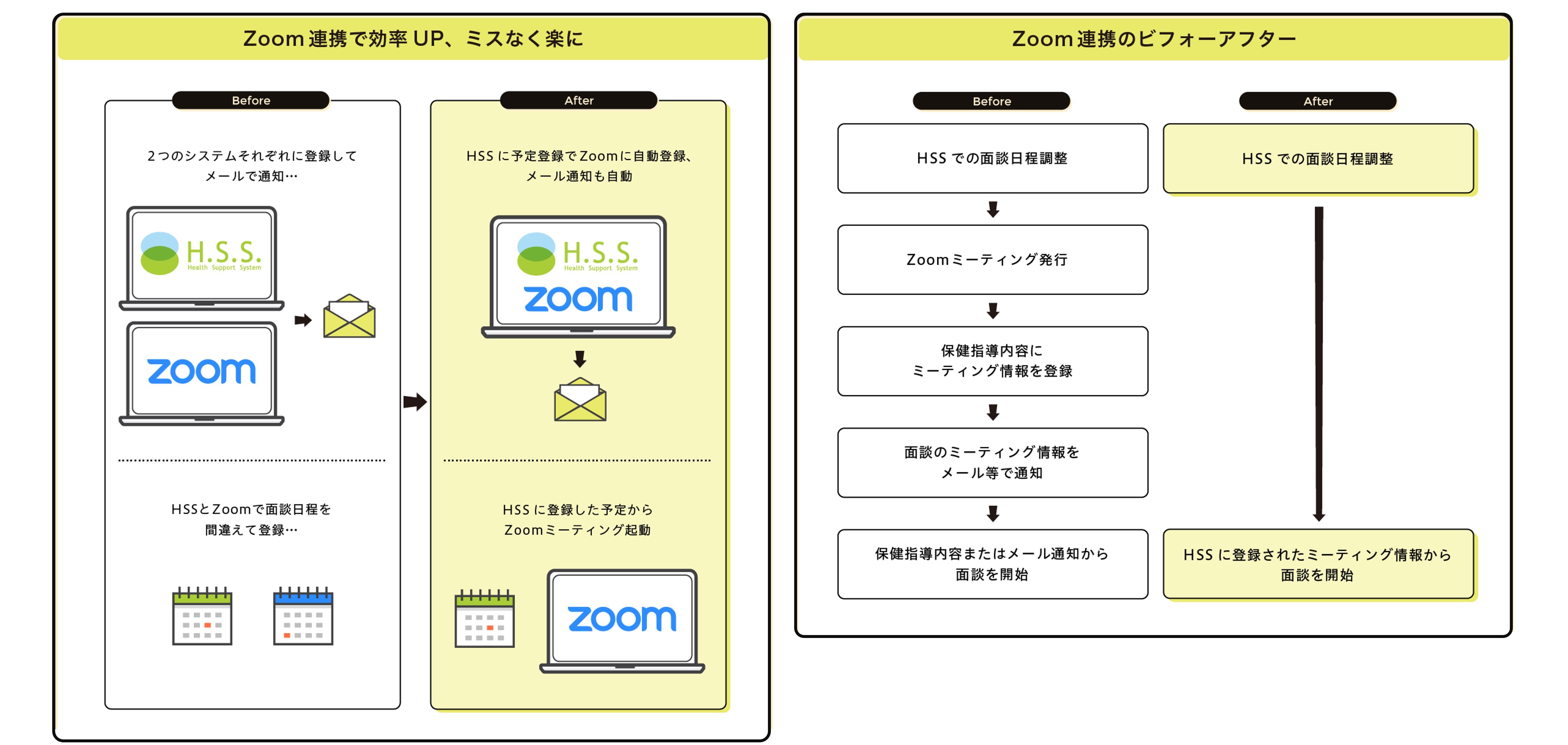Zoom連携ビフォーアフター
