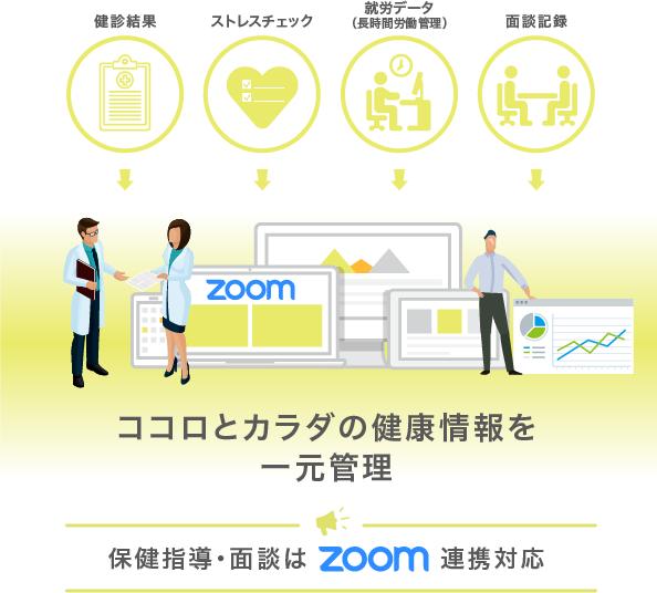 Zoom連携(ショート)